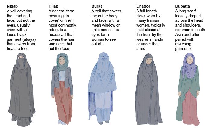 what-is-the-arab-dress-called-how-to-pick_1.png